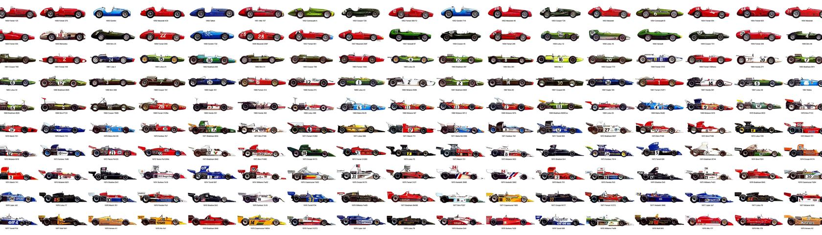 Formula 1 Cars: 1950 to 1979