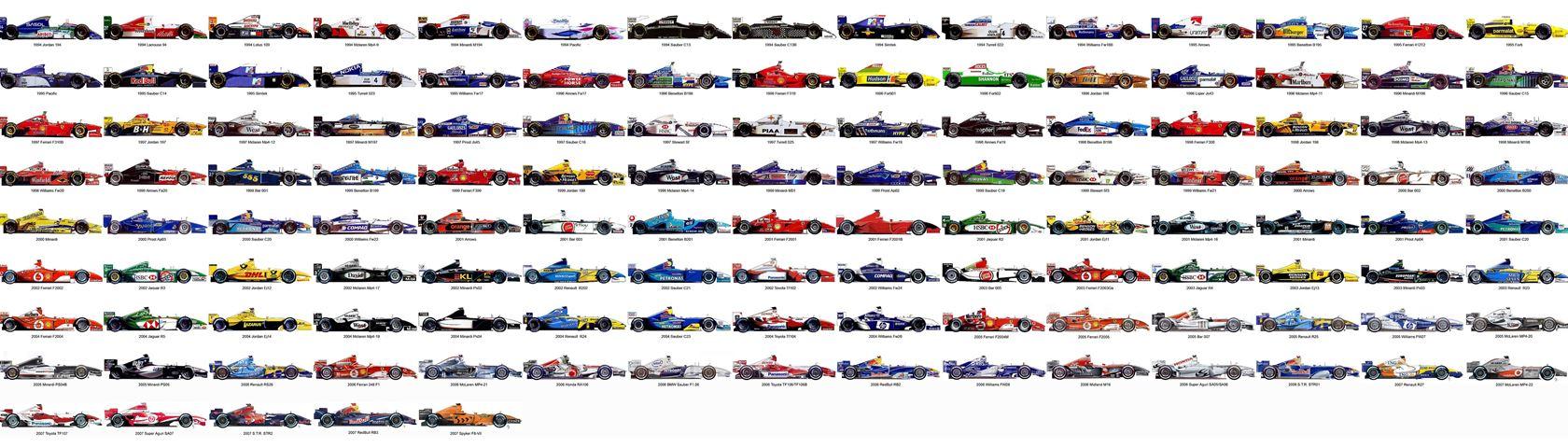 Formula 1 Cars: 1994 to 2007